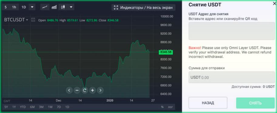 криптовалютная биржа Storm Gain отзывы