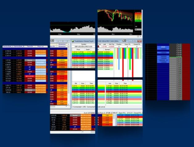 Обзор и отзывы TradeStation Global