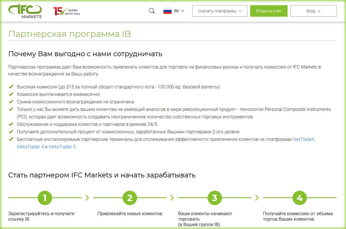 обзор брокера IFC Markets