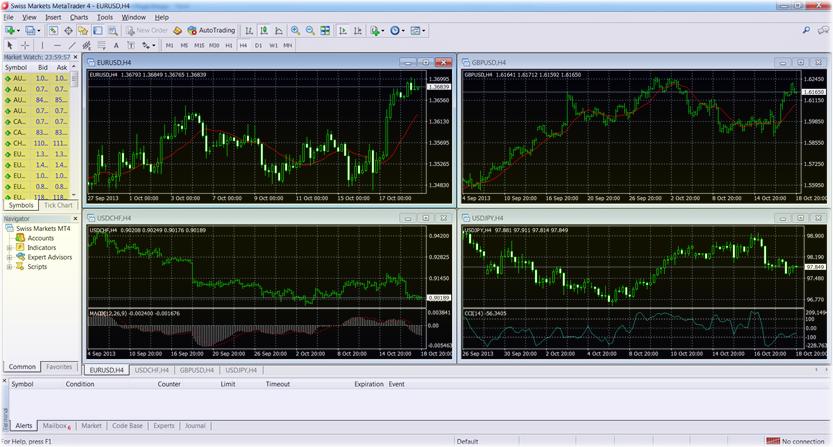 торговая платформа Swiss Markets