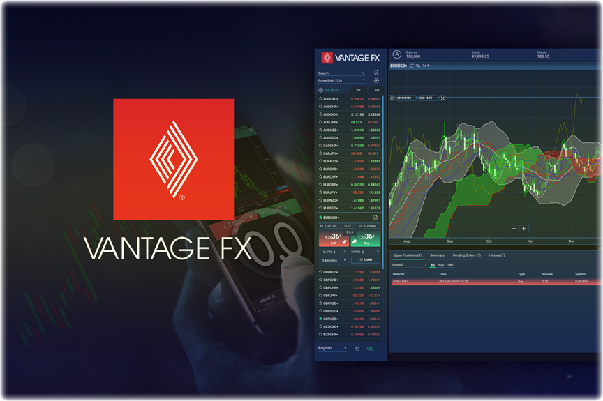 обзор брокера Vantage FX