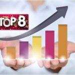 Брокерские дома России: рейтинг ТОП 8 лучших Форекс брокеров, имеющих реальные лицензии