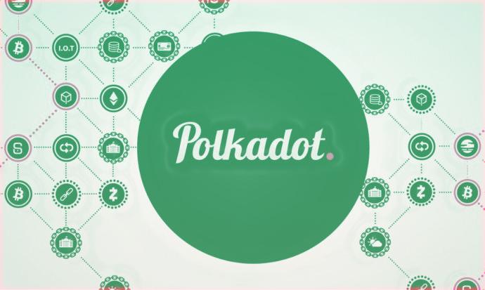 Обзор и прогнозы Polkadot