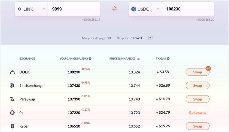 преимущества биржи Dodo