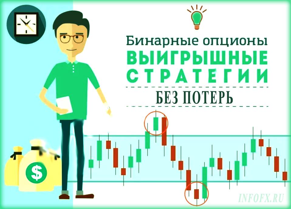 Как торговать на бинарных опционах правильно? Примеры стратегий, с которых стоит начать малоопытным трейдерам