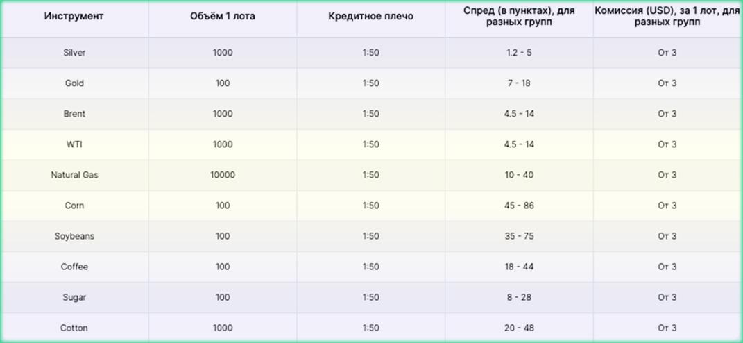 товарная таблица