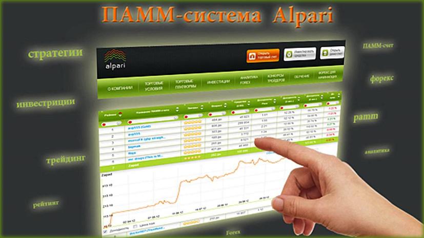 ПАММ счета от Альпари