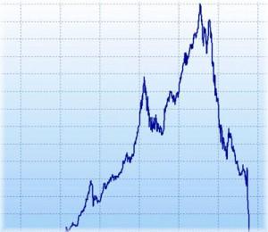 торги валют на форекс