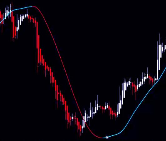 ZUP Форекс алгоритм, скачать
