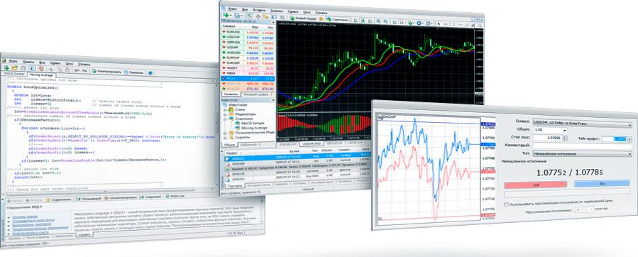 МетаТрейдер, работаем и торгуем с используемой программой - терминалом. Уроки и видео