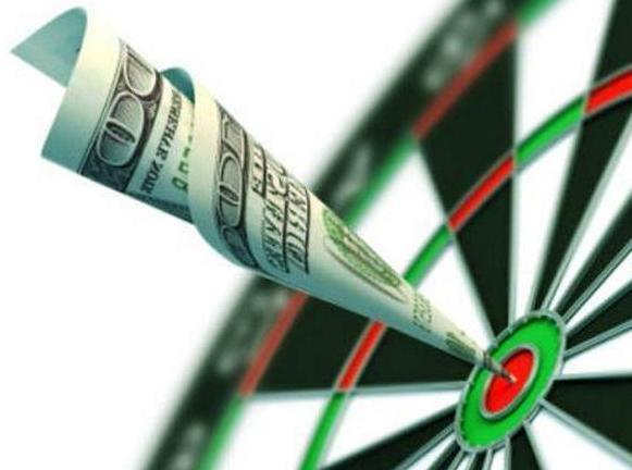 Вход в рынок, индикатор точного выхода позиции или сделки