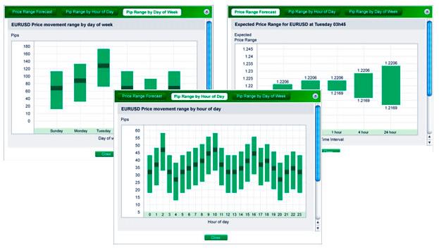 Программа проведения технического анализа, приложение Autochartist
