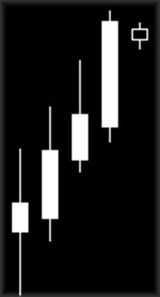 Фигура разворотная и свечная на графике