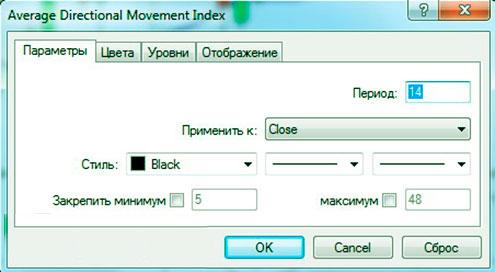 Индикаторные параметры