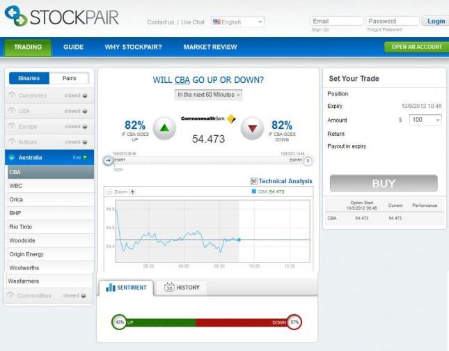 Бинарный брокер StockPair, рейтинги лучших