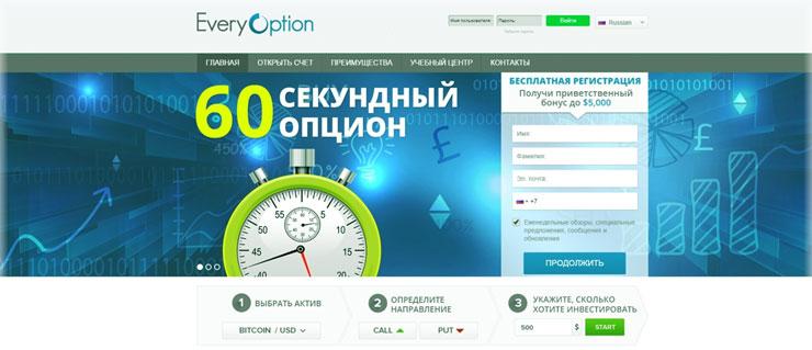 EveryOption— отзывы трейдеров о брокере. Обзор возможностей компании