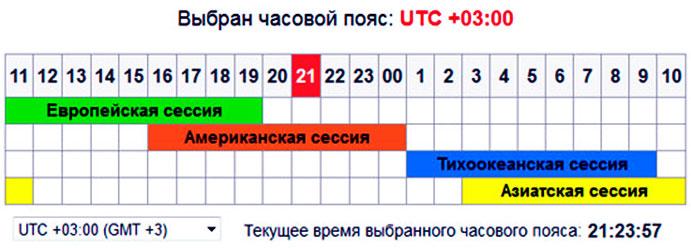 календарь времени рабочей активности