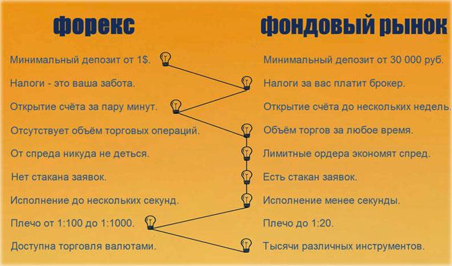 Михнов Дмитрий, успешные трейдеры с нуля и до первого миллиона, книга