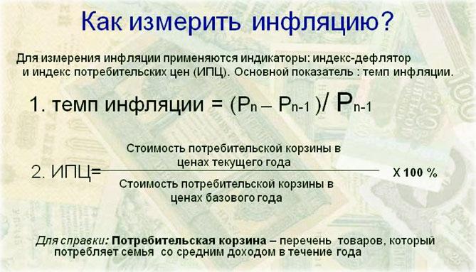 валютная инфляция и колебания курса