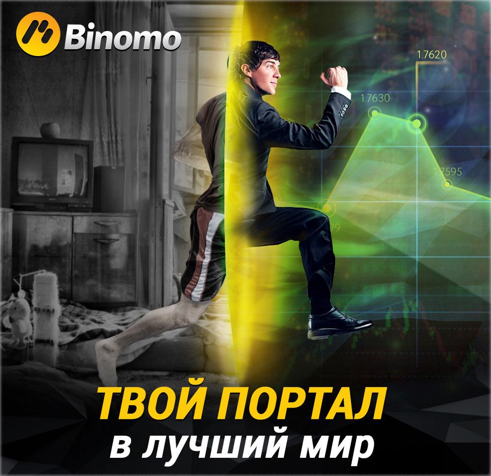 стратегия брокера Binomo