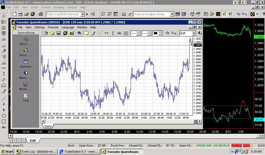 графическая программы технических данных