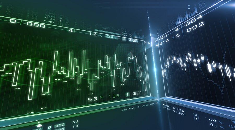 Графики и их программы для технического анализа