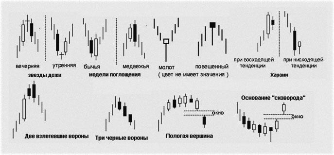 самые перспективные валютные, аналитические прогнозы бесплатно