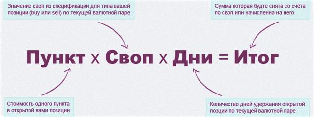 метод (стратегия) в трейдинге