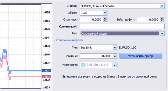 отложенный ордер, валютное выставление