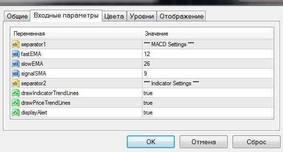 Настройка рабочих параметров индикаторов