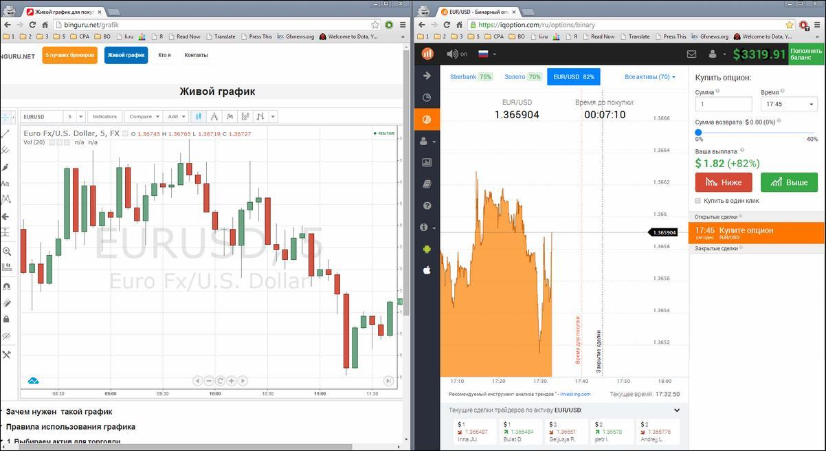 Торговля бинарными опционами на живом графике