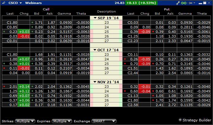 Настройка колонок в терминале OptionTrader