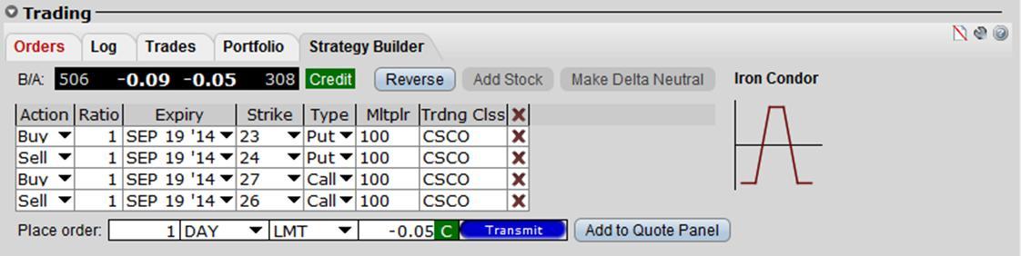 Создание спред-ордеров в OptionTrader