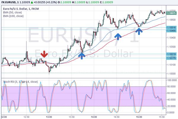 grafik-yevro-dollar-optsionov