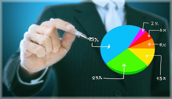 Выбор и инвестирование в распределяемые счета