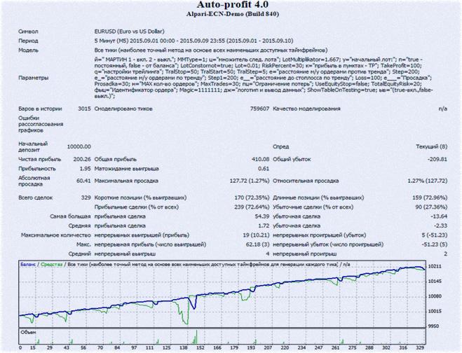 проверка биткоин
