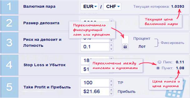 онлайн калькулятор для перспективного трейдинга