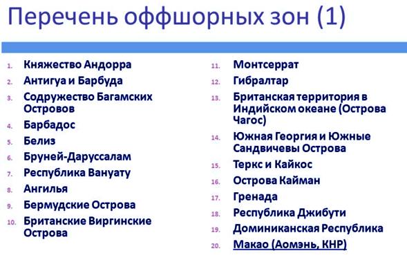 рейтинги Forex банков о оффшорах