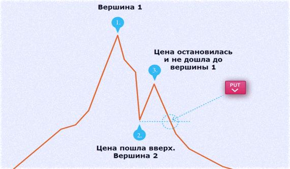 стратегии дневного типа в метатрейдере