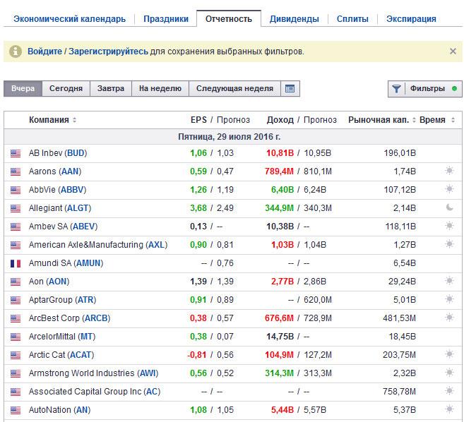 в помощь календарь для акций и индексов