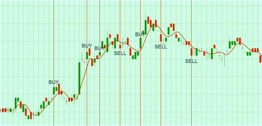 Независимый рейтинг советников форекс обмен денег форекс