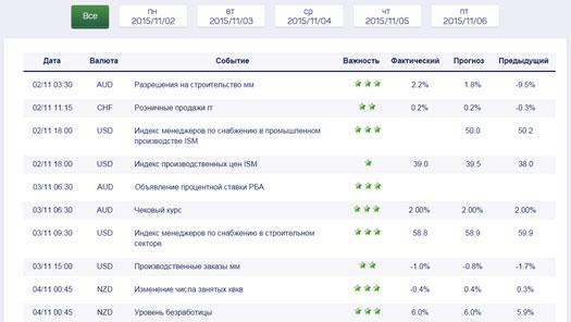 отзывы от пользователей верум