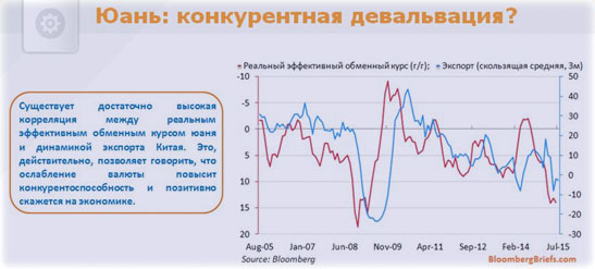 кризис и девальвация
