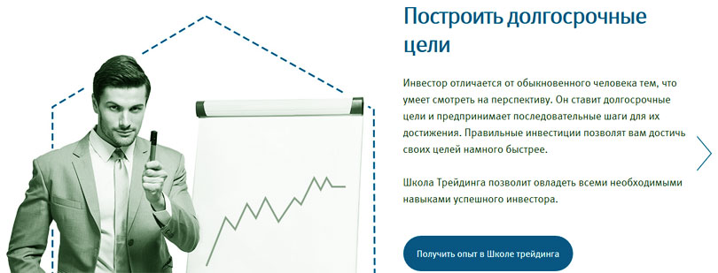 отзывы клиентские о ВТБ24