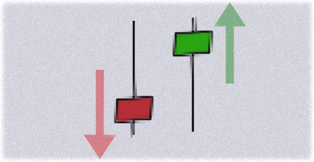 пин бары с анализом индикатора
