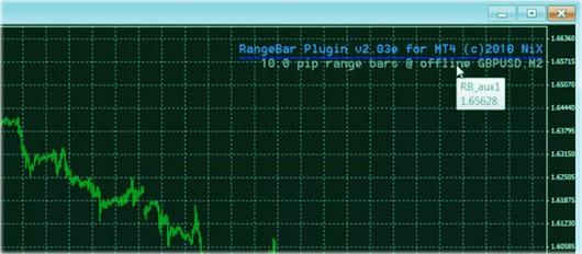 Range Bars и значения в MT5