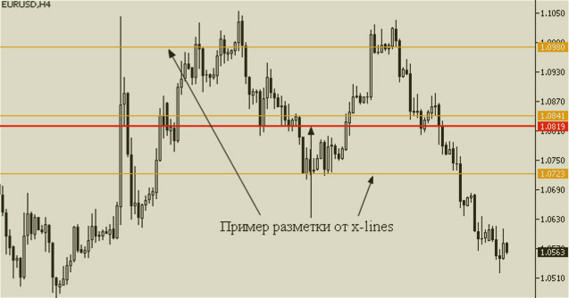 график с X-lines