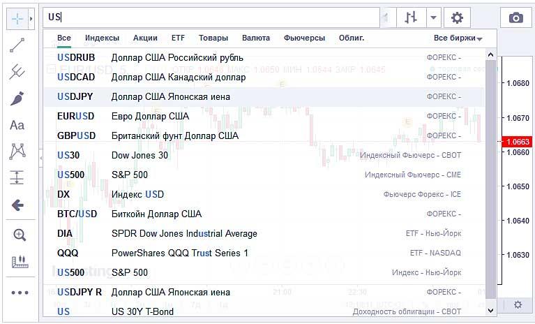 точность сигналов по инвестинг