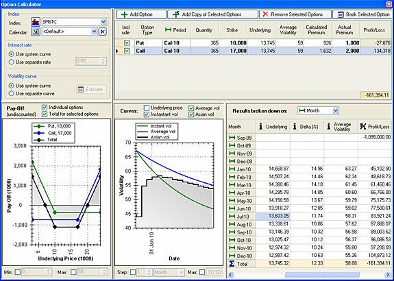 Бесплатный опционный калькулятор Options Calculator