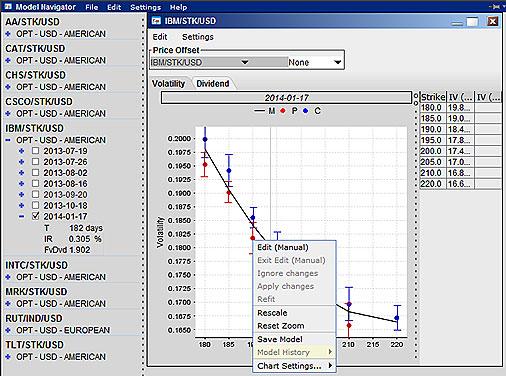 Опционный калькулятор Option Trader